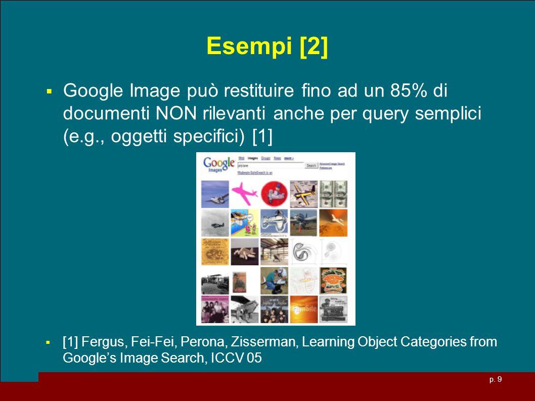 Esempi [2]Google Image può restituire fino ad un 85% di documenti NON rilevanti anche per query semplici (e.g., oggetti specifici) [1]